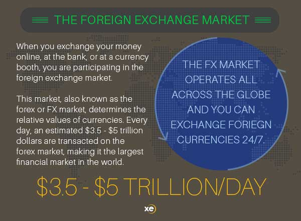 currency_exchange_101_02