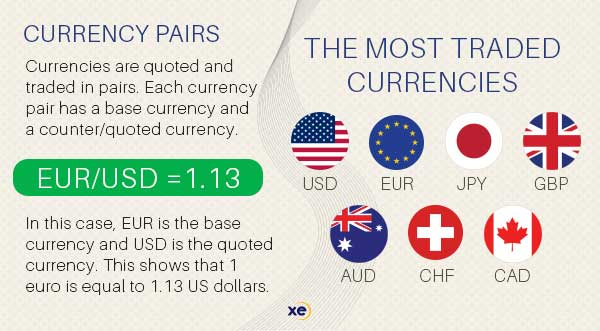 currency_exchange_101_03