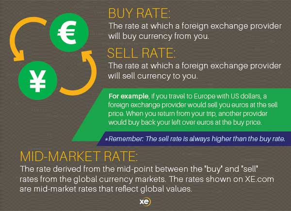 currency_exchange_101_04
